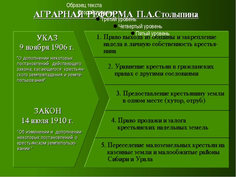 Разработка аграрной реформы столыпина