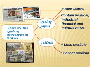 There are two kinds of newspapers in Britain Quality papers Tabloids More cr