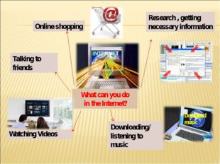 What can you do in the Internet? Talking to friends Online shopping Watching