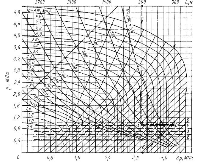 F:\график.jpg