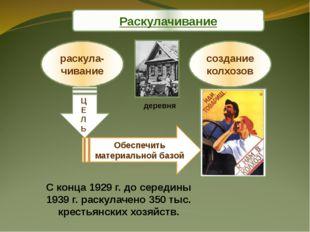 Раскулачивание Обеспечить материальной базой С конца 1929 г. до середины 1939