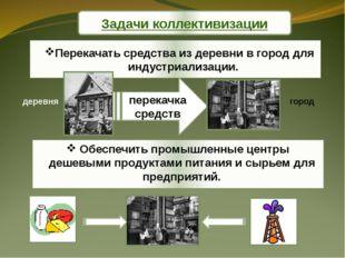 Задачи коллективизации Перекачать средства из деревни в город для индустриали