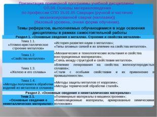 Темы рефератов, выполняемых обучающимися в ходе освоения дисциплины в рамках