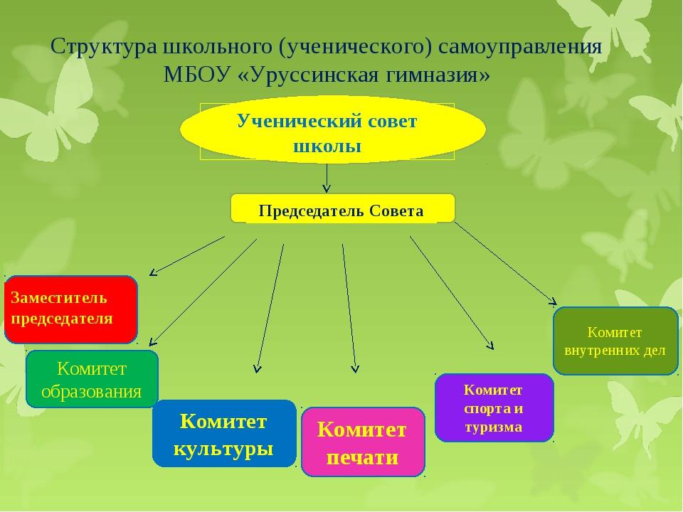 Структура школьного (ученического) самоуправления МБОУ «Уруссинская гимназия»...
