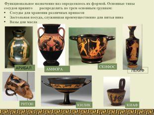 Функциональное назначение ваз определялось их формой. Основные типы сосудов