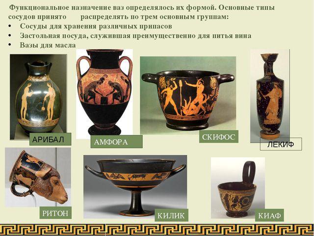 Функциональное назначение ваз определялось их формой. Основные типы сосудов...