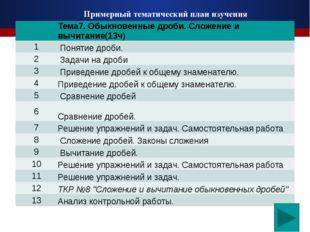 Примерный тематический план изучения Тема7. Обыкновенные дроби. Сложение и вы