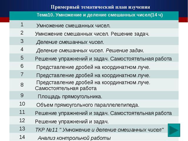 Примерный тематический план изучения Тема10. Умножение и деление смешанных чи...