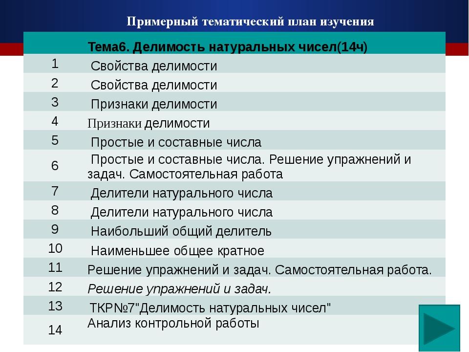 Примерный тематический план изучения Тема6. Делимость натуральных чисел(14ч)...