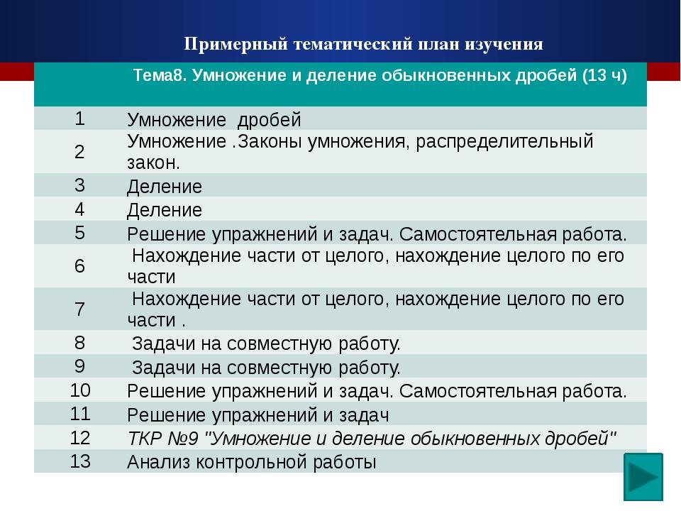 Примерный тематический план изучения Тема8. Умножение и деление обыкновенных...
