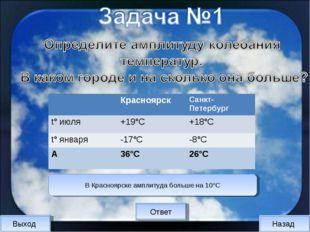 Выход Назад Ответ В Красноярске амплитуда больше на 10°С КрасноярскСанкт-Пе