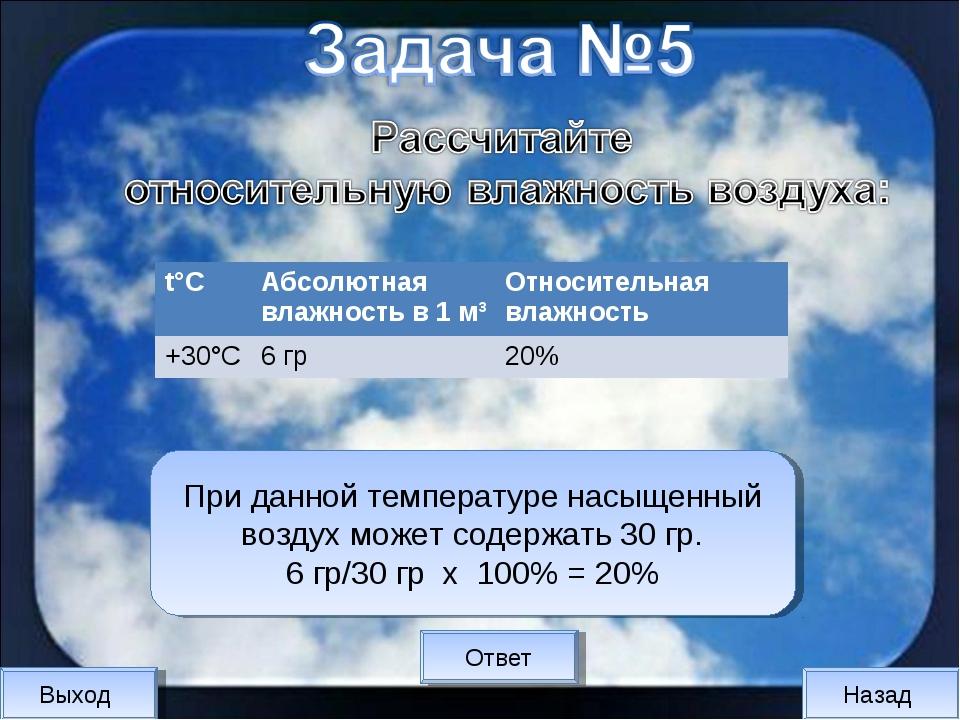 Выход Назад Ответ При данной температуре насыщенный воздух может содержать 30...