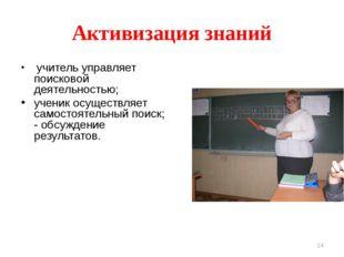 Активизация знаний учитель управляет поисковой деятельностью; ученик осуществ