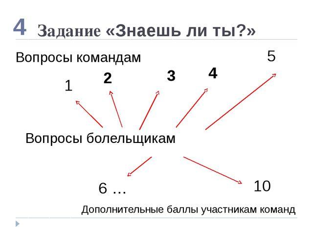 Задание «Знаешь ли ты?» 5 2 1 10 4 Вопросы болельщикам 3 4 6 … Дополнительные...