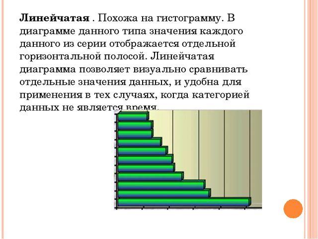 Линейчатая . Похожа на гистограмму. В диаграмме данного типа значения каждого...