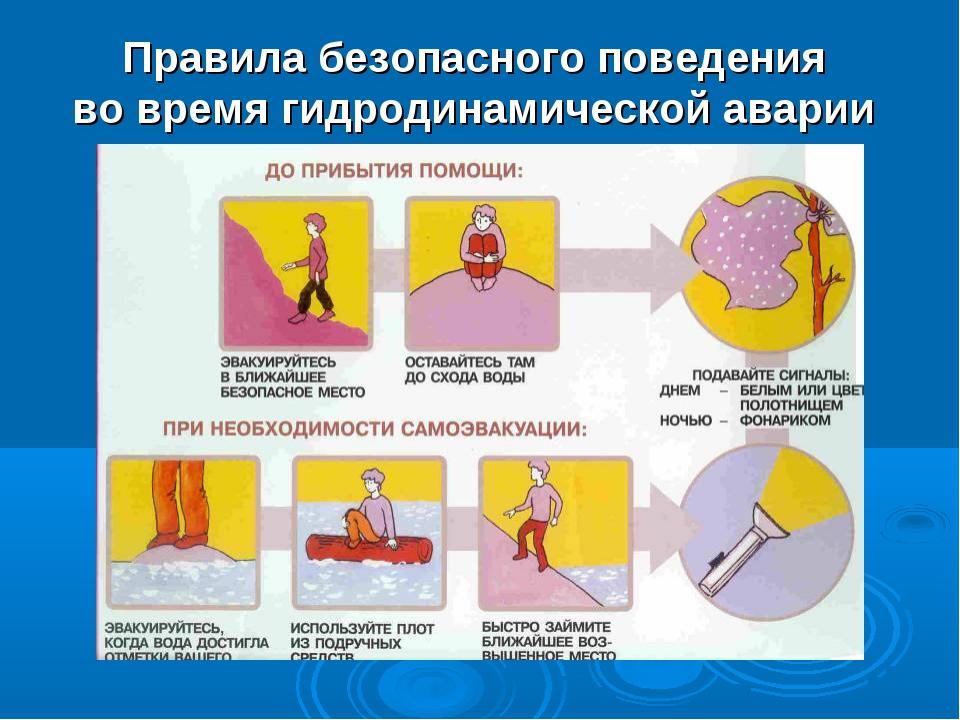 Правила безопасного поведения во время гидродинамической аварии