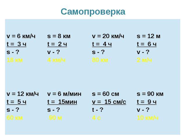 Самопроверка v = 6км/ч t=3ч s -? 18 км s = 8км t=2ч v -? 4 км/ч v = 20км/ч t=...