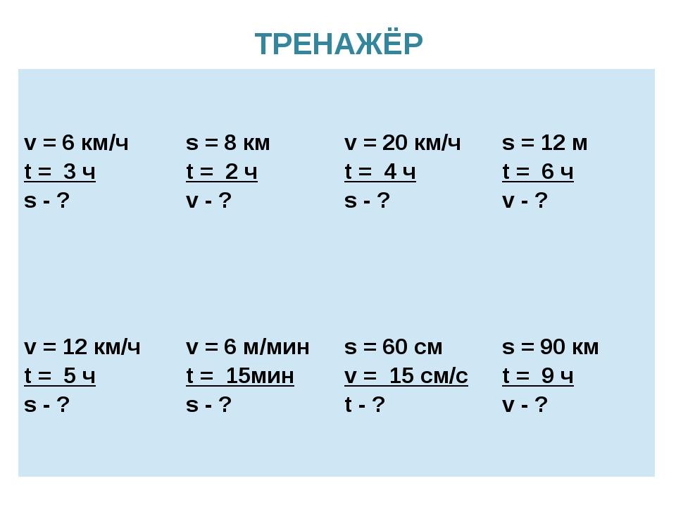 ТРЕНАЖЁР v = 6км/ч t=3ч s -? s = 8км t=2ч v -? v = 20км/ч t=4ч s -? s = 12м t...