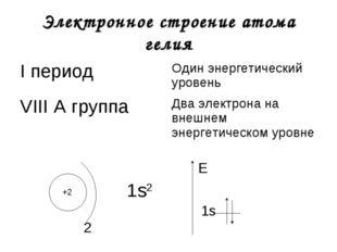 Электронное строение атома гелия +2 2 1s2 1s E I периодОдин энергетический у
