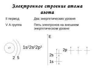 Электронное строение атома азота +7 2 1s22s22р3 1s E 5 2s 2р II периодДва эн