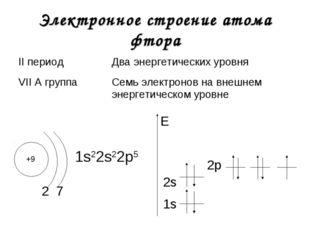 Электронное строение атома фтора +9 2 1s22s22р5 1s E 7 2s 2р II периодДва эн