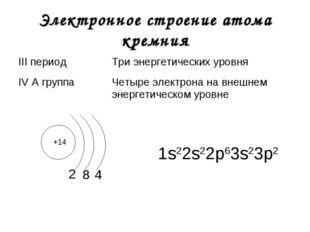 Электронное строение атома кремния +14 2 1s22s22р63s23р2 8 4 III периодТри э