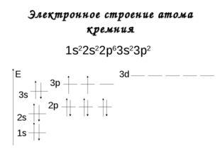 Электронное строение атома кремния 1s22s22р63s23р2 1s E 2s 2р 3s 3р 3d