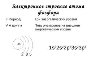 Электронное строение атома фосфора +15 2 1s22s22р63s23р3 8 5 III периодТри э