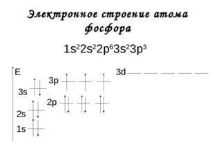 Электронное строение атома фосфора 1s22s22р63s23р3 1s E 2s 2р 3s 3р 3d