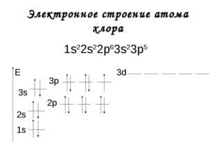 Электронное строение атома хлора 1s22s22р63s23р5 1s E 2s 2р 3s 3р 3d