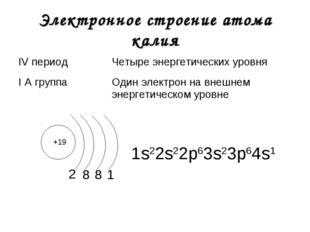Электронное строение атома калия +19 2 1s22s22р63s23р64s1 8 8 1 IV периодЧет