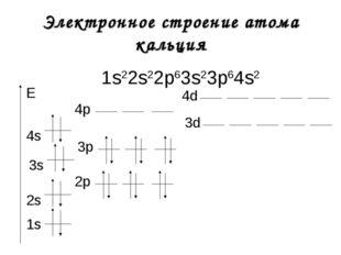 Электронное строение атома кальция 1s22s22р63s23р64s2 1s E 2s 2р 3s 3р 3d 4s