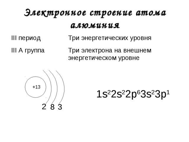 Электронное строение атома алюминия +13 2 1s22s22р63s23р1 8 3 III периодТри...