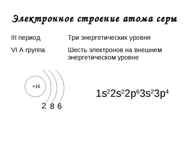 Электронное строение атома серы +16 2 1s22s22р63s23р4 8 6 III периодТри энер...