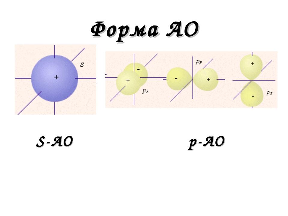 Форма АО S-АО p-АО