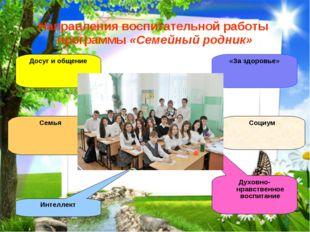 Направления воспитательной работы программы «Семейный родник» Досуг и общение