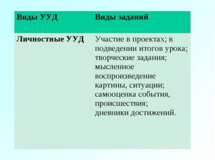 Виды УУДВиды заданий Личностные УУДУчастие в проектах; в подведении итогов