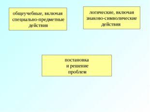 общеучебные, включая специально-предметные действия логические, включая знако