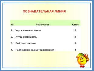 ПОЗНАВАТЕЛЬНАЯ ЛИНИЯ №Тема урокаКласс 1.Учусь анализировать2 2.Учусь сра