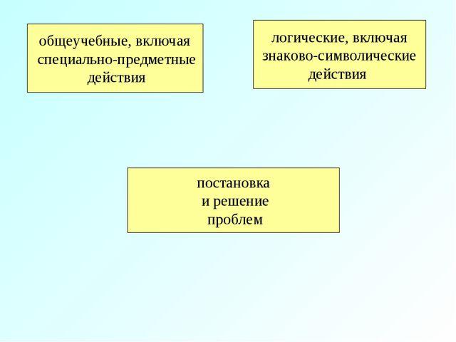 общеучебные, включая специально-предметные действия логические, включая знако...