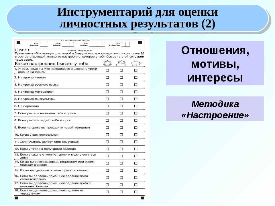 Отношения, мотивы, интересы Методика «Настроение» Инструментарий для оценки л...