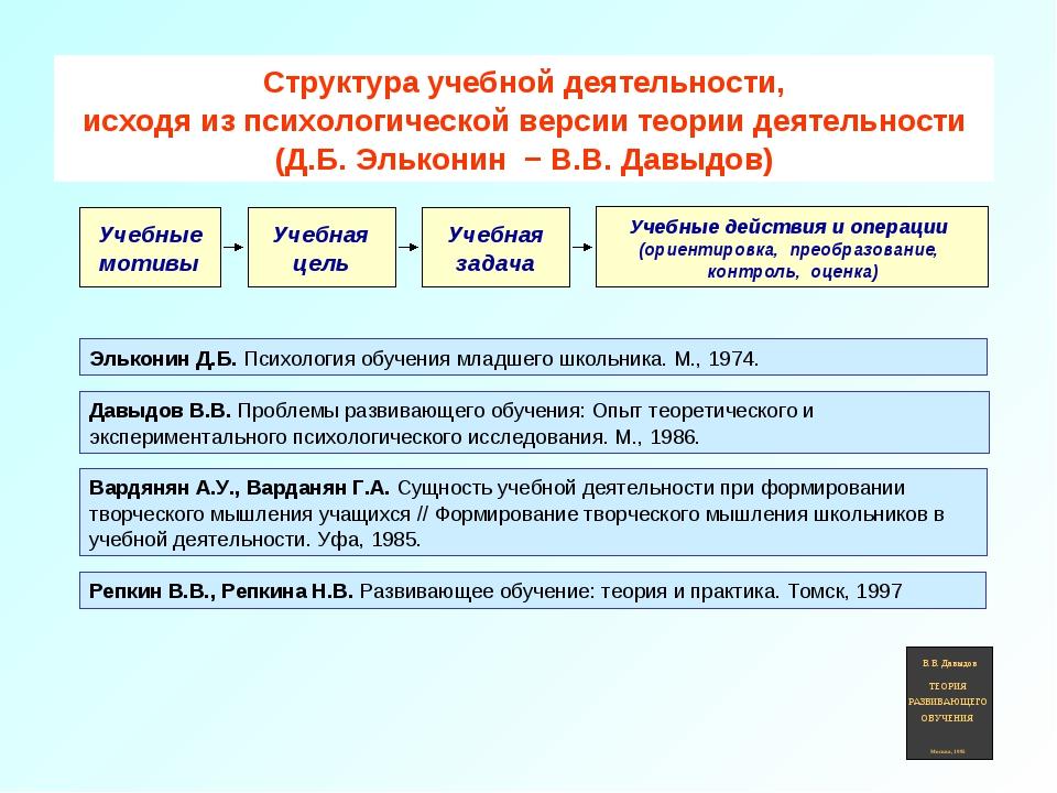 Структура учебной деятельности, исходя из психологической версии теории деяте...
