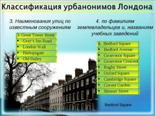 3. Наименования улиц по известным сооружениям 4. по фамилиям землевладельцев