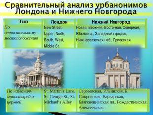 ТипЛондонНижний Новгород По относительному местоположениюNew Street, Upper