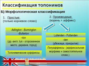 Б) Морфологическая классификация Простые (только корневое слово) 2. Производн