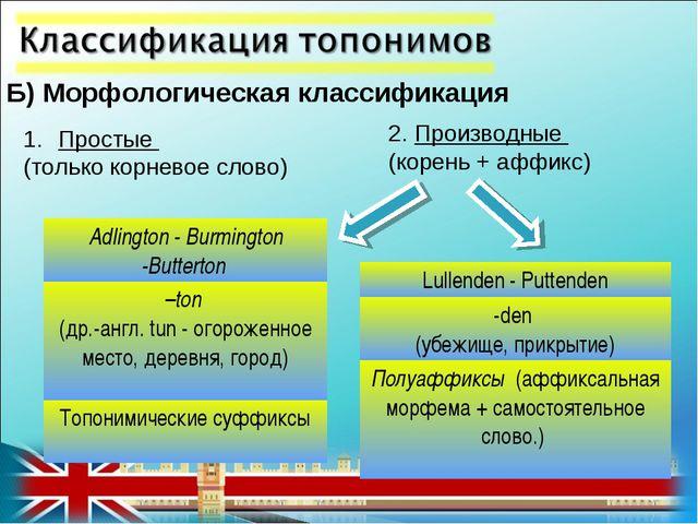 Б) Морфологическая классификация Простые (только корневое слово) 2. Производн...