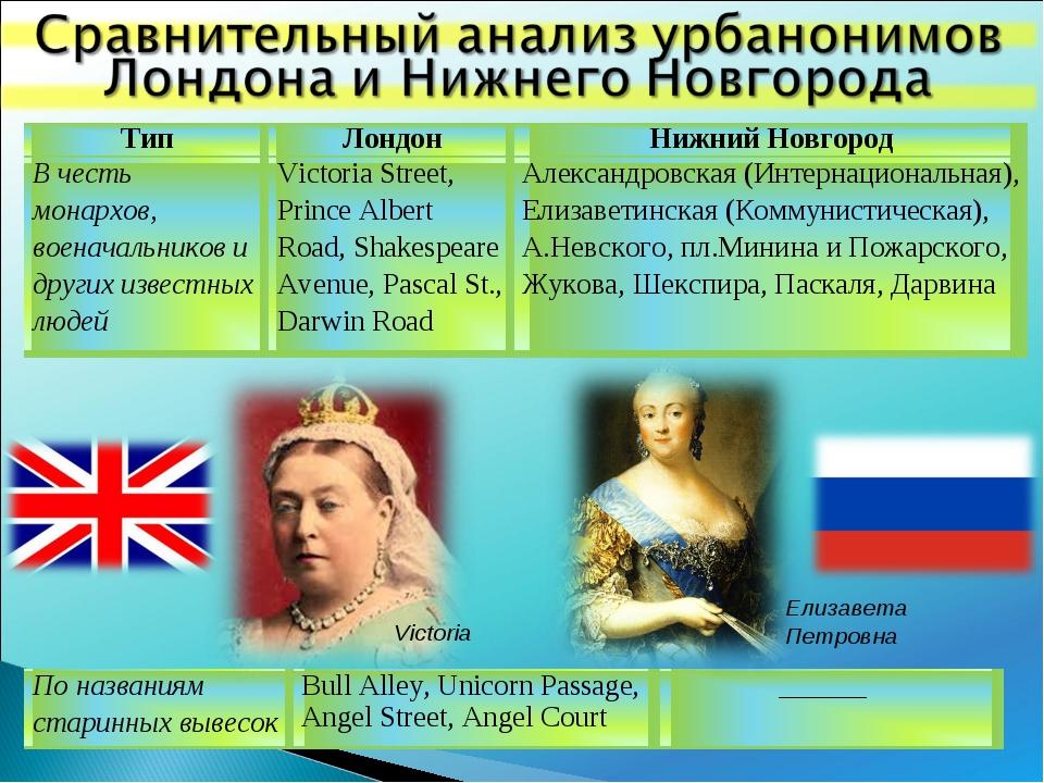 Елизавета Петровна Victoria ТипЛондонНижний Новгород В честь монархов, воен...