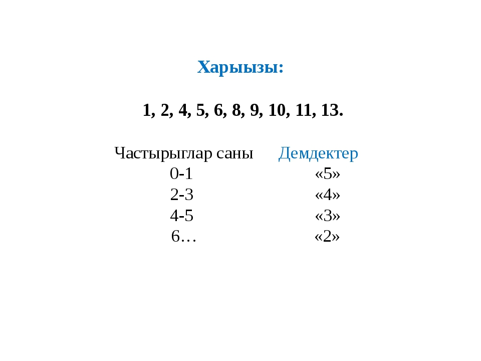 Харыызы: 1, 2, 4, 5, 6, 8, 9, 10, 11, 13. Частырыглар саны Демдектер 0-1 «5»...