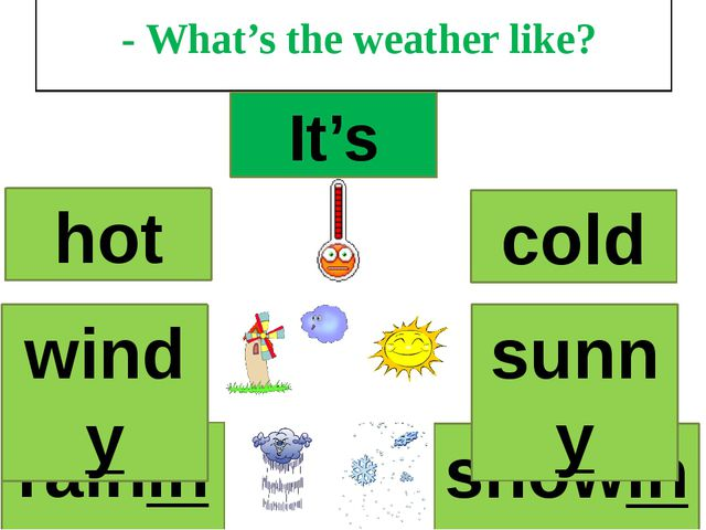 - What's the weather like? hot snowing raining windy sunny cold It's