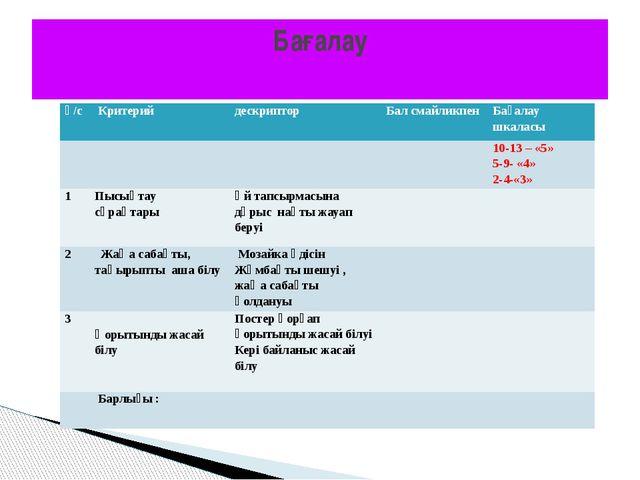 Бағалау қ/с Критерий дескриптор Бал смайликпен Бағалау шкаласы 10-13 – «5» 5...